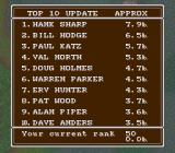 Super Black Bass SNES Top 10 in the fishing tournament