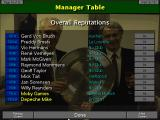 Championship Manager: Season 97/98 DOS My reputation isn't so high.