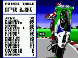 GP Rider SEGA Master System The points table after 2 races. Coming in 5th, 1 place behind my archrival Wayne.