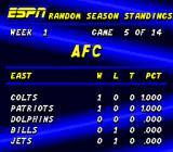 ESPN Sunday Night NFL Genesis League standings