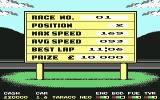 Supercars Commodore 64 Race results