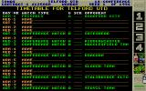 Premier Manager 2 Atari ST My teams schema