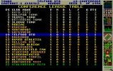 Premier Manager 2 Atari ST League table