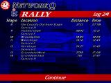Network Q RAC Rally Championship DOS Championship progress.
