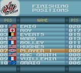 Supercross Freestyle Game Boy Color Rankings