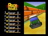 Penny Racers Nintendo 64 Race results