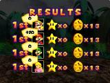 Mario Party Nintendo 64 Mini game results