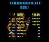 Shaq Fu SNES Tournament results