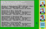 Sid Meier's Railroad Tycoon Amiga Current ranking