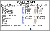 Sid Meier's Railroad Tycoon Amiga Rate war statistics after second fiscal period