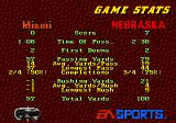 College Football USA 96 Genesis Game stats