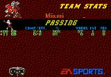 College Football USA 96 Genesis Team stats
