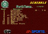 College Football USA 96 Genesis Team schedule
