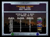 San Francisco Rush: Extreme Racing Nintendo 64 Stats