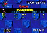 College Football USA 97 Genesis Team stats