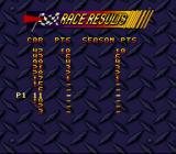 Kyle Petty's No Fear Racing SNES Points are given to the winners