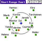 Space Trader Palm OS Range Chart