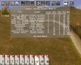 Medieval: Total War Windows The defeat in numbers