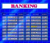 GP-1 SNES The rankings