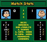Snoopy Tennis Game Boy Color Stats