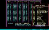 Millionaire: The Stock Market Simulation (Release 2) DOS Price Changes