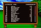World Class Leader Board Genesis Championship table