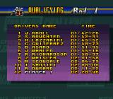 Michael Andretti's Indy Car Challenge SNES Qualifying standings
