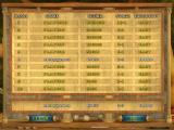 Sky Kingdoms Windows High score table