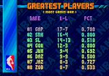 NBA Jam Genesis Greatest Players