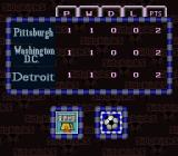 Tony Meola's Sidekicks Soccer SNES Standings during a round robin