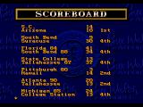 Bill Walsh College Football  SEGA CD Scoreboard