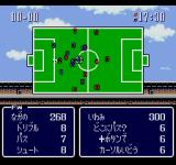 Captain Tsubasa SEGA CD Selecting which player to pass the ball to