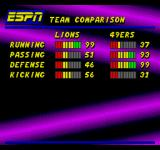 ESPN Sunday Night NFL SEGA CD Team comparison