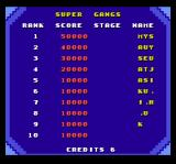 Bonanza Bros. TurboGrafx CD High scores