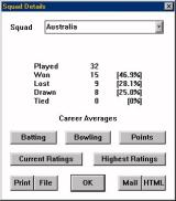 International Test Cricket Windows Squad details - stats