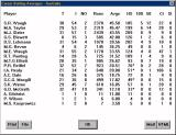 International Test Cricket Windows Australia stats