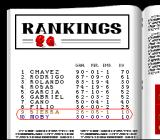 Chavez II SNES Rankings