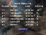 Jet Moto 3 PlayStation Race results