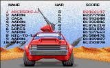 Fire and Forget Amiga High scores