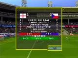 This Is Football PlayStation Final Score