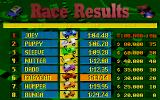Race Mania DOS The results, could be better..