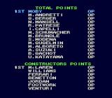 F1 Pole Position SNES Standings