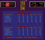Super Slam Dunk SNES Game stats