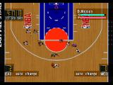 NBA in the Zone '98 PlayStation Top camera