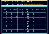 Putter Golf Genesis Hitting exactly par doesn't effect the ball count