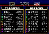 Tel-Tel Stadium Genesis Both teams lineups
