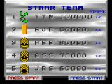 Area 51 PlayStation High scores