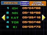 Time Crisis: Project Titan PlayStation High scores