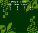 Olympic Summer Games SNES The medals table