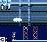 Sonic the Hedgehog Game Gear When we board the airship, it's already flying. So it will be high in the air.